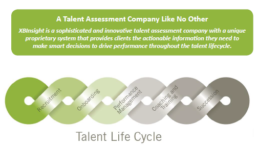 A Talent Assessment Company Like No Other